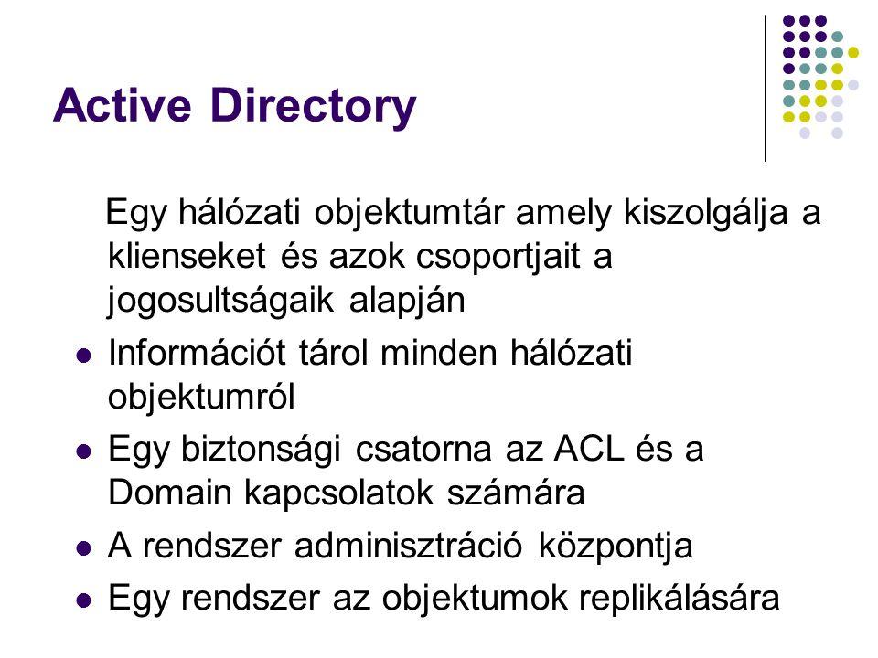 Active Directory Egy hálózati objektumtár amely kiszolgálja a klienseket és azok csoportjait a jogosultságaik alapján Információt tárol minden hálózat