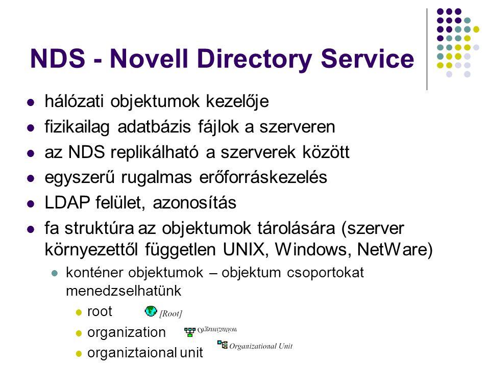 NDS - Novell Directory Service hálózati objektumok kezelője fizikailag adatbázis fájlok a szerveren az NDS replikálható a szerverek között egyszerű ru