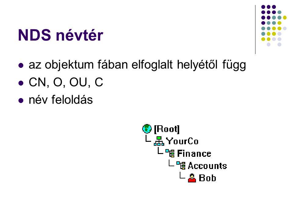 NDS névtér az objektum fában elfoglalt helyétől függ CN, O, OU, C név feloldás