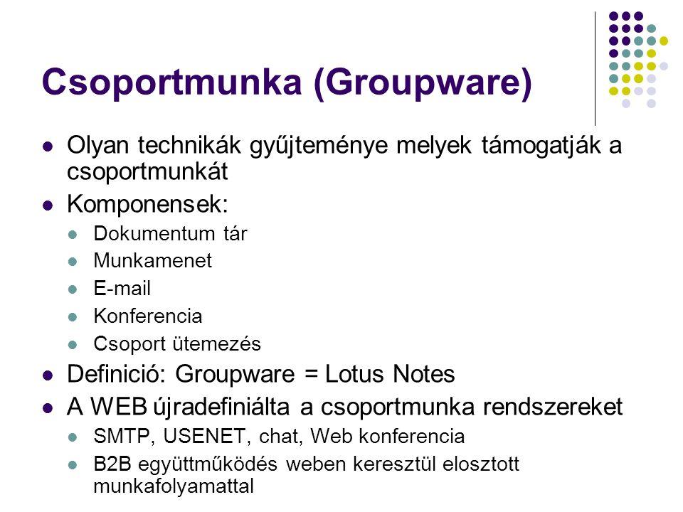 Csoportmunka (Groupware) Olyan technikák gyűjteménye melyek támogatják a csoportmunkát Komponensek: Dokumentum tár Munkamenet E-mail Konferencia Csopo