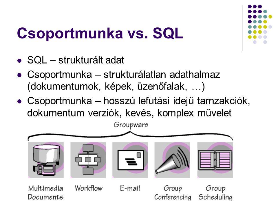 Csoportmunka vs. SQL SQL – strukturált adat Csoportmunka – strukturálatlan adathalmaz (dokumentumok, képek, üzenőfalak, …) Csoportmunka – hosszú lefut