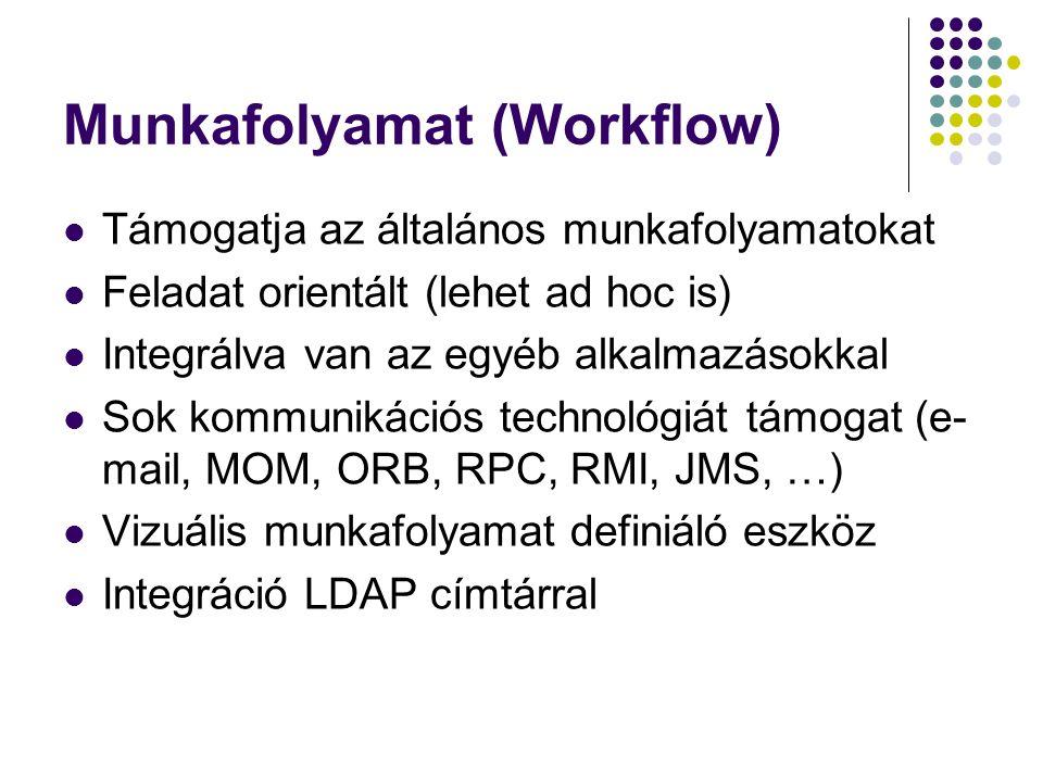 Munkafolyamat (Workflow) Támogatja az általános munkafolyamatokat Feladat orientált (lehet ad hoc is) Integrálva van az egyéb alkalmazásokkal Sok komm