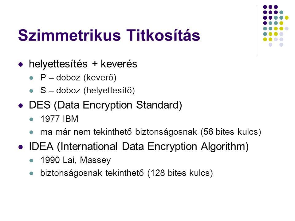 Szimmetrikus Titkosítás helyettesítés + keverés P – doboz (keverő) S – doboz (helyettesítő) DES (Data Encryption Standard) 1977 IBM ma már nem tekinth