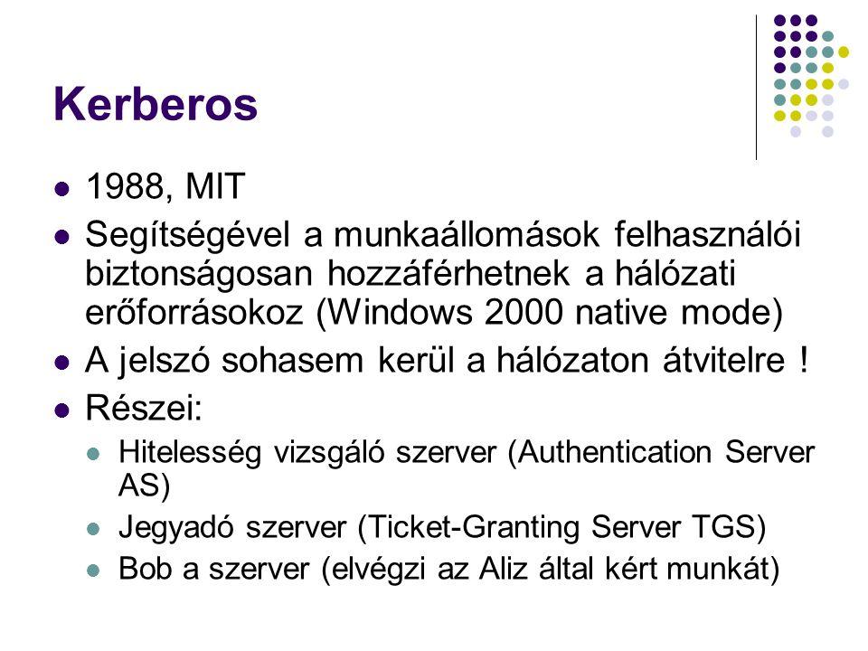 Kerberos 1988, MIT Segítségével a munkaállomások felhasználói biztonságosan hozzáférhetnek a hálózati erőforrásokoz (Windows 2000 native mode) A jelsz