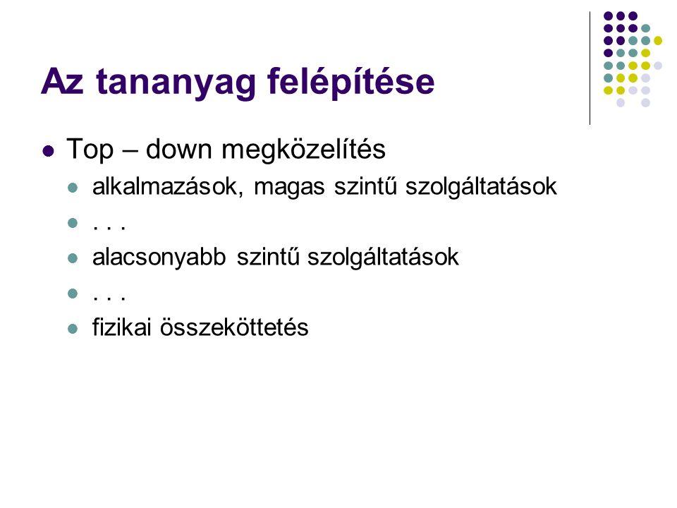 Ajánlott irodalom: Könyv: Andrew Tanebaum: Számítógép Hálózatok Árpád tér 2.