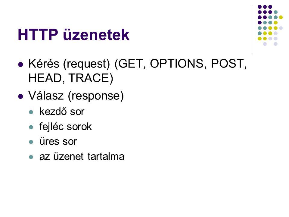 HTTP üzenetek Kérés (request) (GET, OPTIONS, POST, HEAD, TRACE) Válasz (response) kezdő sor fejléc sorok üres sor az üzenet tartalma