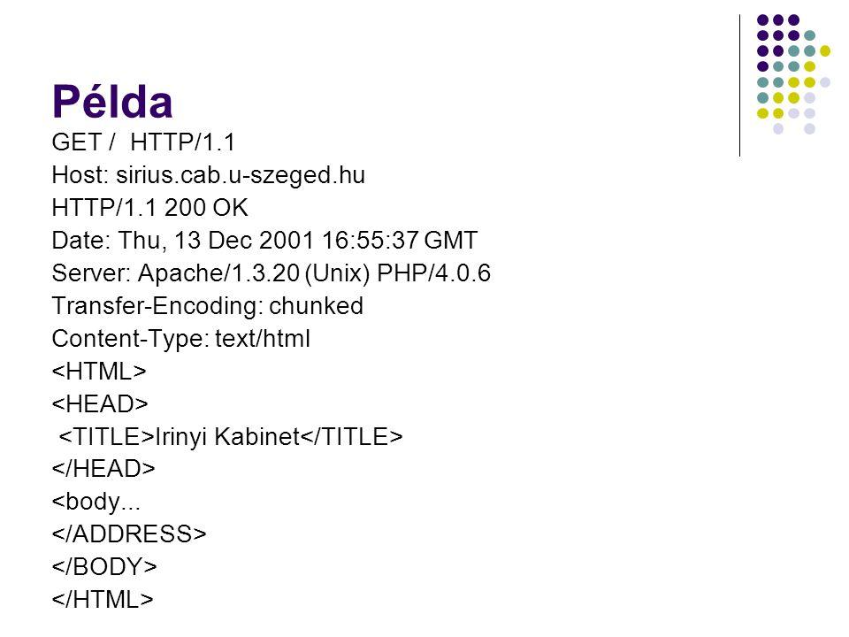 Példa GET / HTTP/1.1 Host: sirius.cab.u-szeged.hu HTTP/1.1 200 OK Date: Thu, 13 Dec 2001 16:55:37 GMT Server: Apache/1.3.20 (Unix) PHP/4.0.6 Transfer-