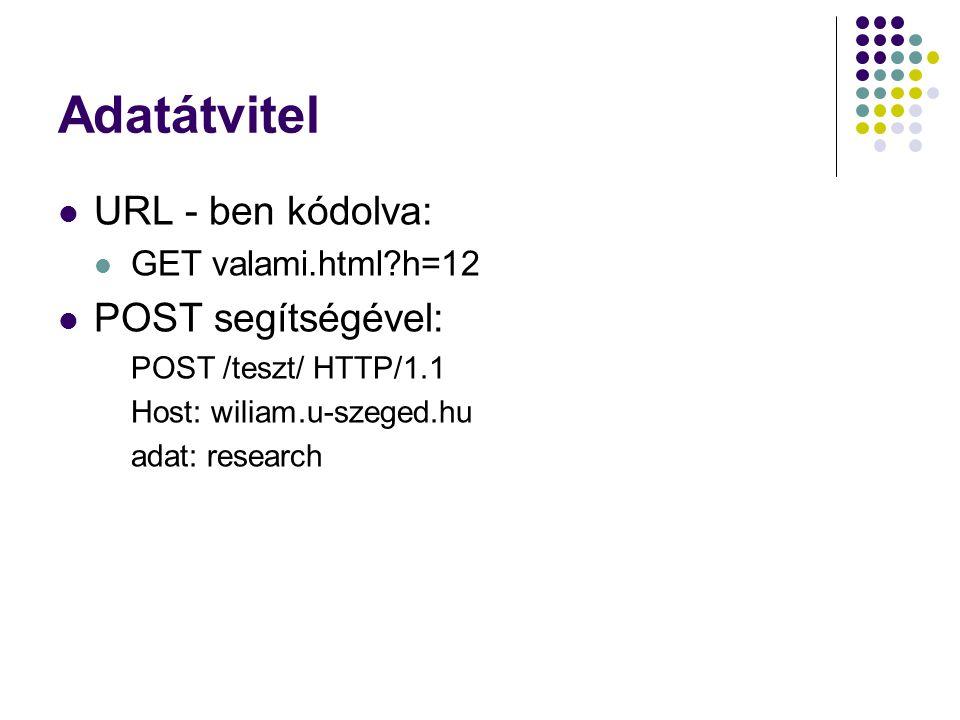 Adatátvitel URL - ben kódolva: GET valami.html?h=12 POST segítségével: POST /teszt/ HTTP/1.1 Host: wiliam.u-szeged.hu adat: research