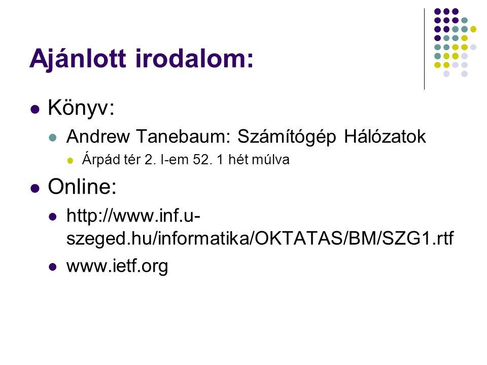 Ajánlott irodalom: Könyv: Andrew Tanebaum: Számítógép Hálózatok Árpád tér 2. I-em 52. 1 hét múlva Online: http://www.inf.u- szeged.hu/informatika/OKTA