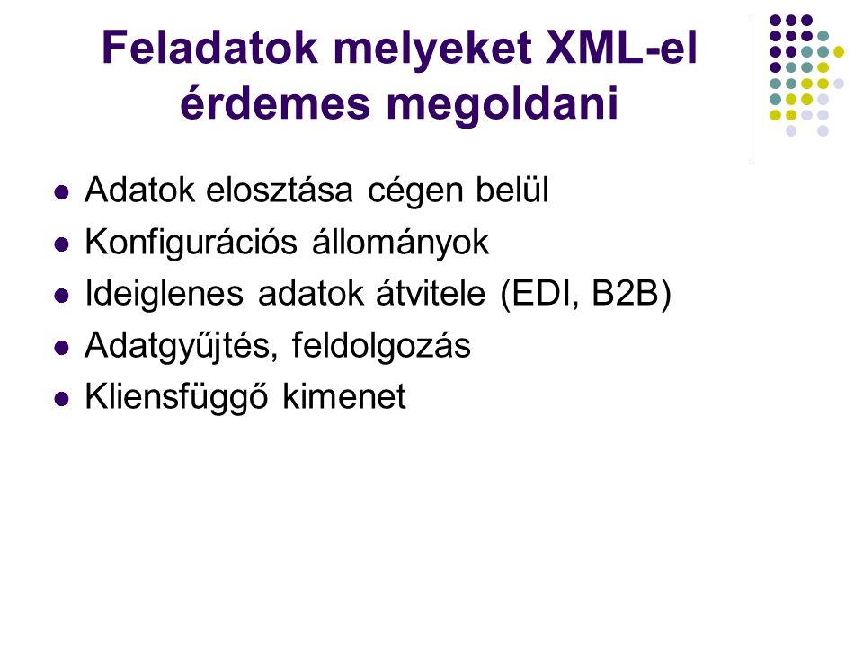 Feladatok melyeket XML-el érdemes megoldani Adatok elosztása cégen belül Konfigurációs állományok Ideiglenes adatok átvitele (EDI, B2B) Adatgyűjtés, f
