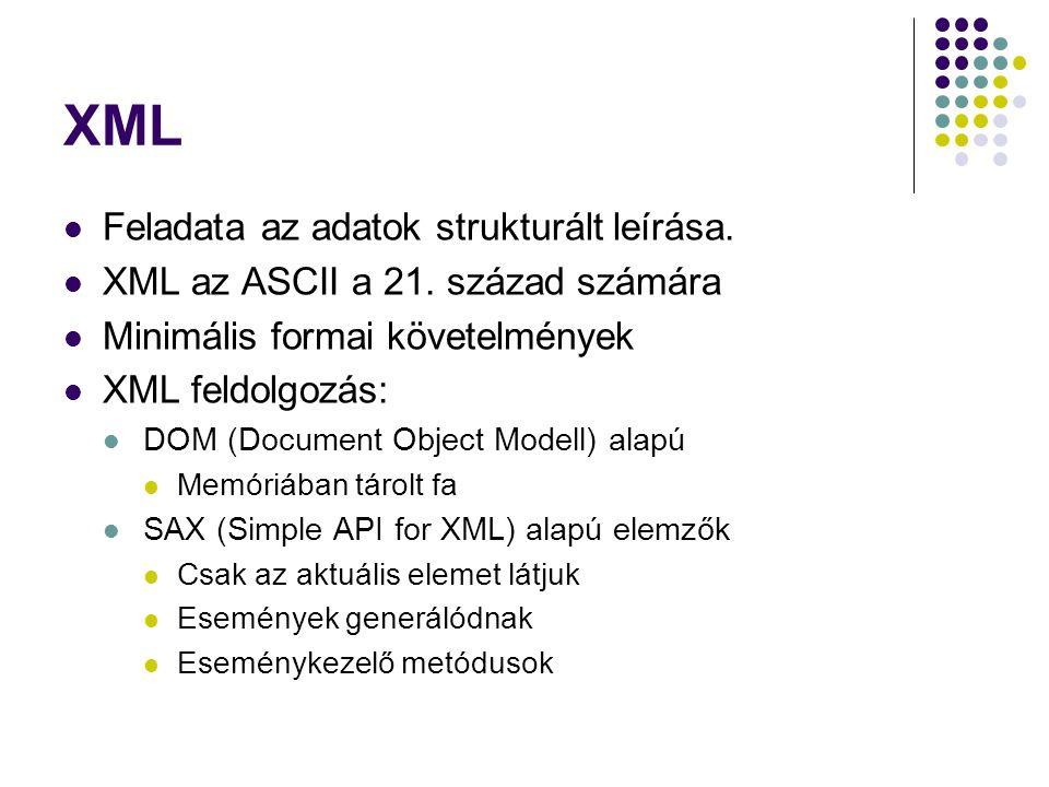 XML Feladata az adatok strukturált leírása. XML az ASCII a 21. század számára Minimális formai követelmények XML feldolgozás: DOM (Document Object Mod