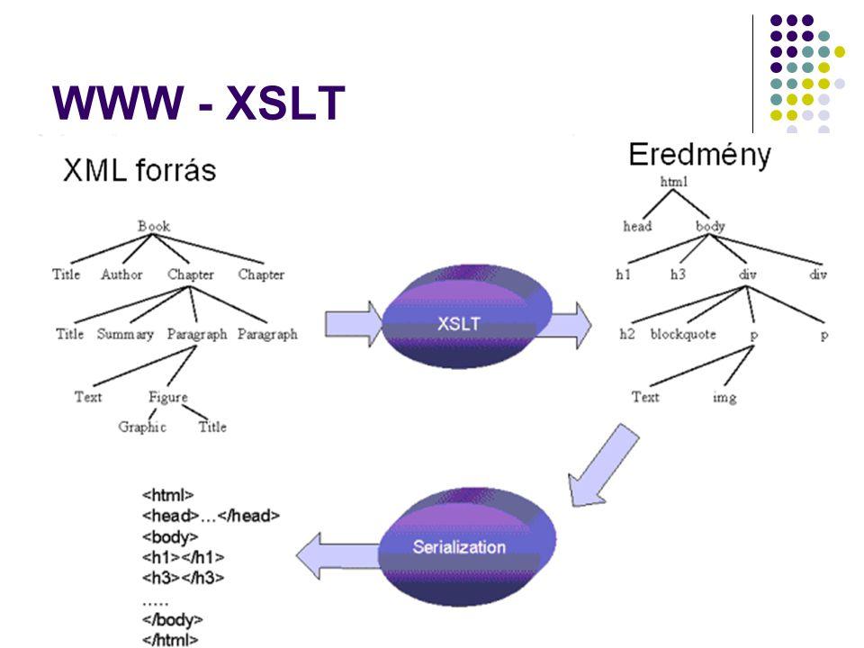 WWW - XSLT