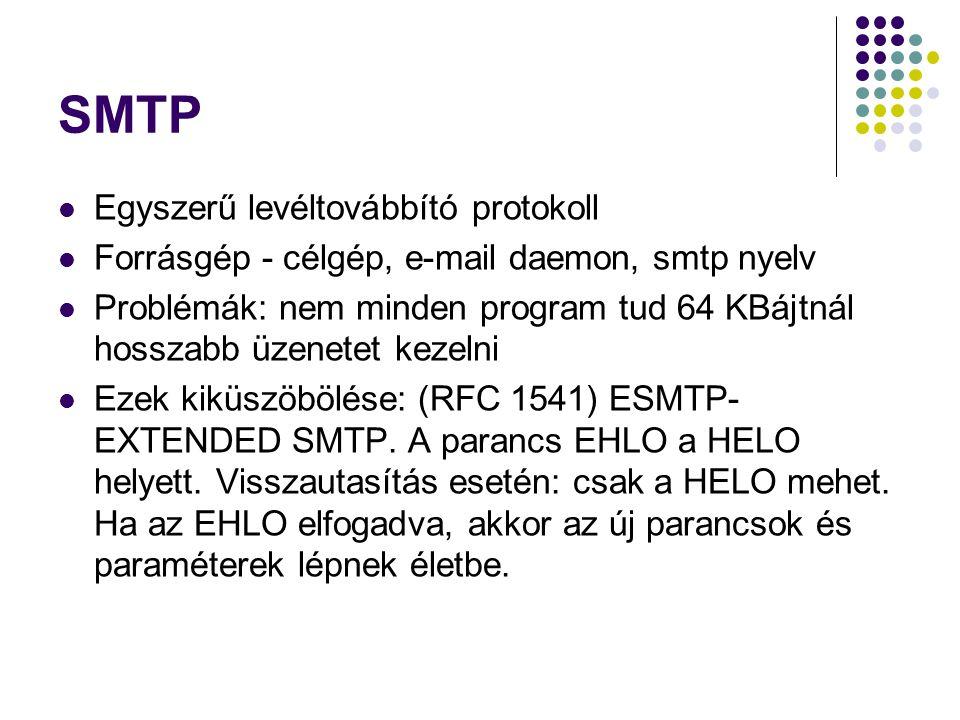 SMTP Egyszerű levéltovábbító protokoll Forrásgép - célgép, e-mail daemon, smtp nyelv Problémák: nem minden program tud 64 KBájtnál hosszabb üzenetet k