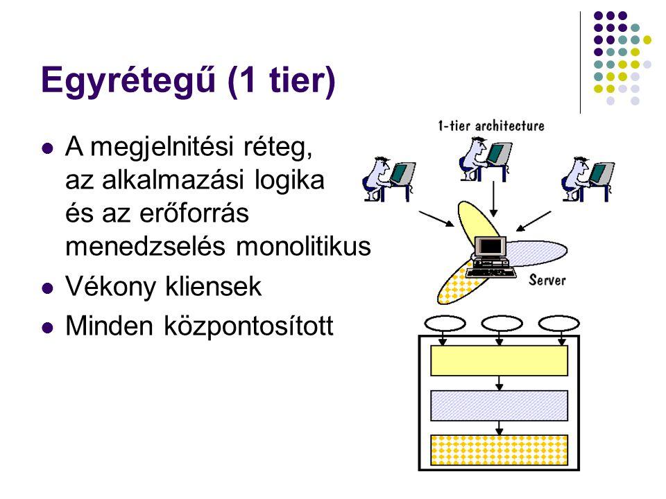 Egyrétegű (1 tier) A megjelnitési réteg, az alkalmazási logika és az erőforrás menedzselés monolitikus Vékony kliensek Minden központosított