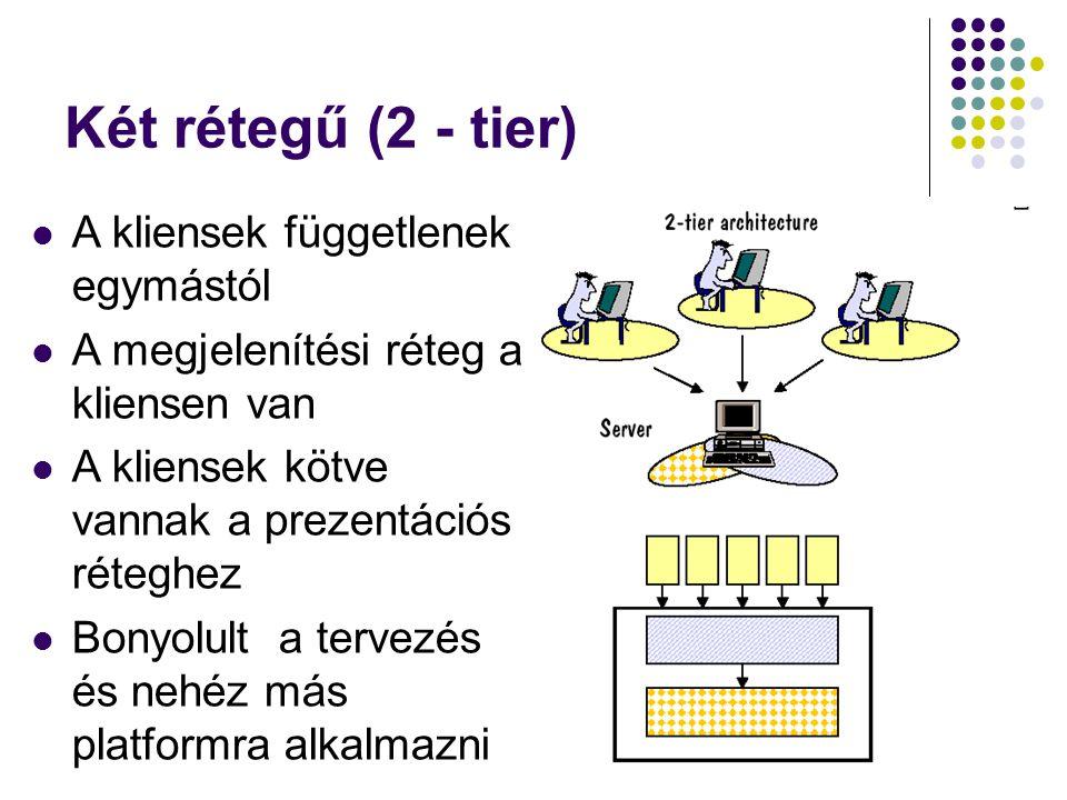 Két rétegű (2 - tier) A kliensek függetlenek egymástól A megjelenítési réteg a kliensen van A kliensek kötve vannak a prezentációs réteghez Bonyolult