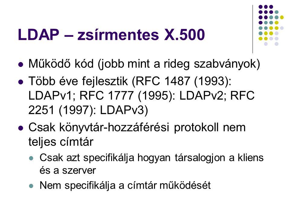 LDAP – zsírmentes X.500 Működő kód (jobb mint a rideg szabványok) Több éve fejlesztik (RFC 1487 (1993): LDAPv1; RFC 1777 (1995): LDAPv2; RFC 2251 (199
