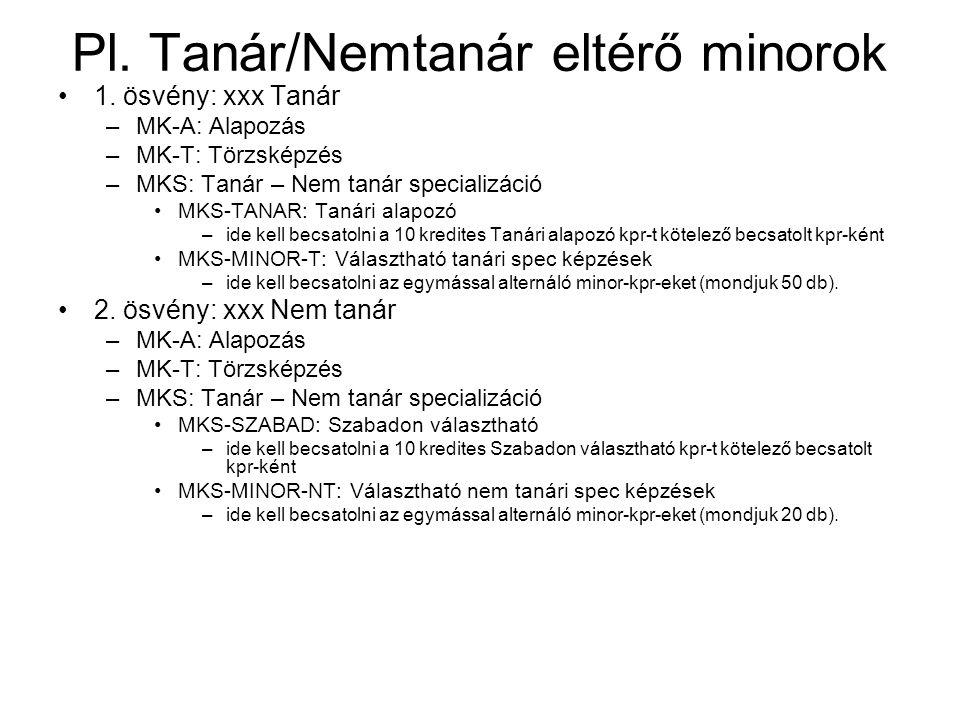 Pl. Tanár/Nemtanár eltérő minorok 1.
