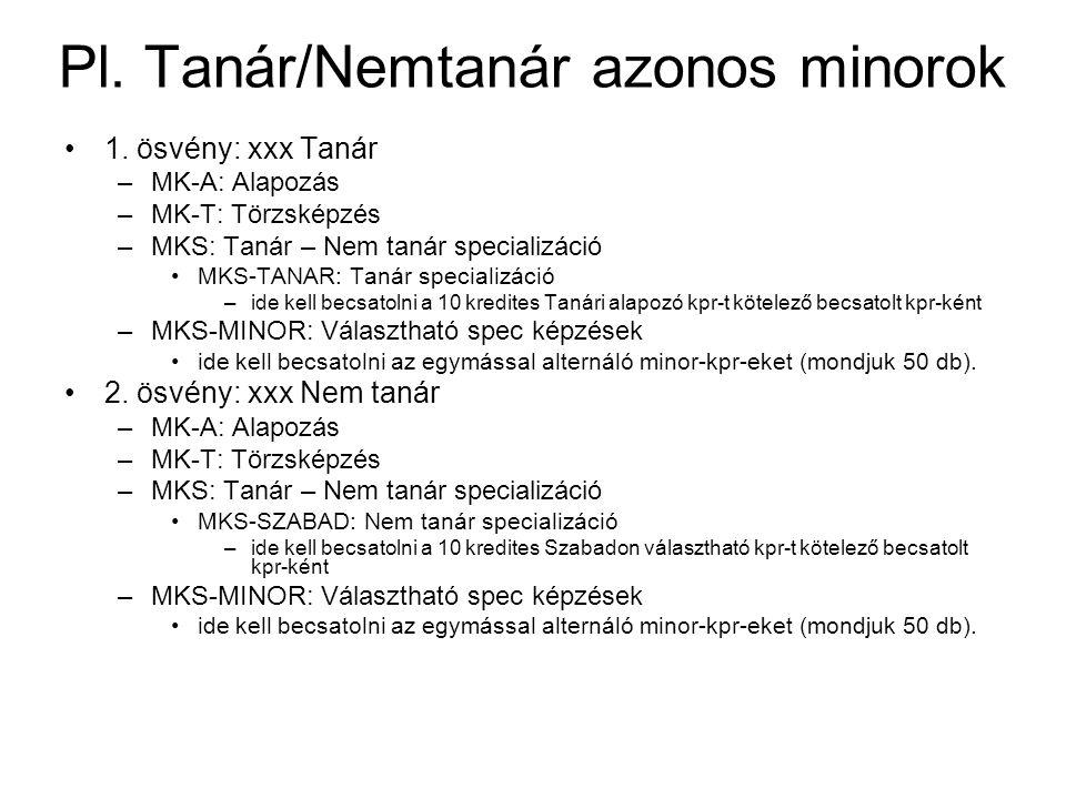 Pl. Tanár/Nemtanár azonos minorok 1.