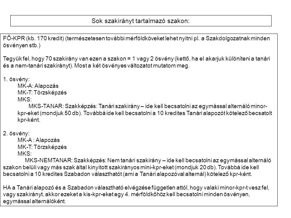Sok szakirányt tartalmazó szakon: FŐ-KPR (kb.