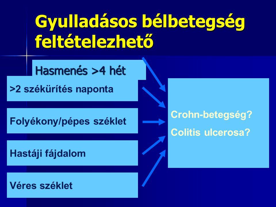 Gastroduodenalis fekélybetegség Konzervatív kezelés: Savképzést gátló gyógyszerek: PPI (proton pumpa gátló): Omeprazol, Lansoprazol, Pantoprazol, Rabeprazol H 2 receptor blockoló: Cimetidin (Histodil), Ranitidin (Ulceran, Zantac), Nizatidin (Naxidin), Famotidin (Quamatel) Sebészi kezelés: Resectio: Billroth-I, Billroth-II Sutura Selectív proximális vagotomia (SPV)