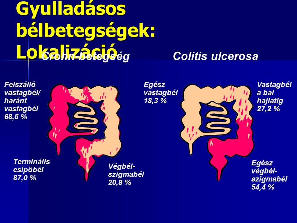 Crohn-betegség: Megoszlás Crohn-betegségben a betegek kétharmadánál a colon is érintett, elváltozások figyelhetők meg azonban a vékonybélben is, leginkább a terminalis ileum területén.