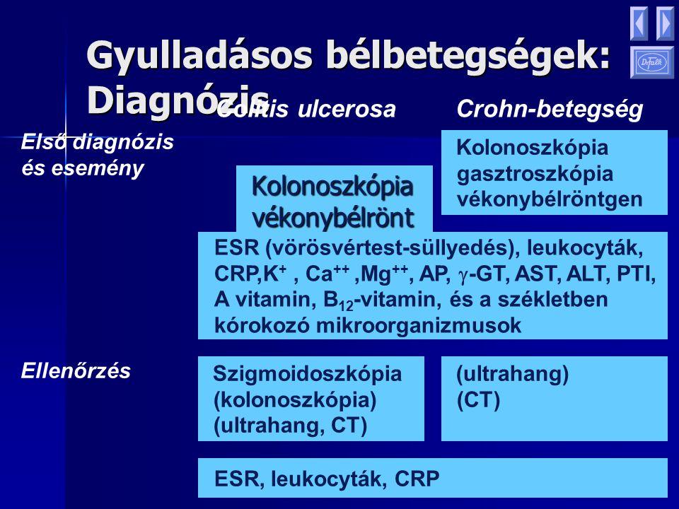 Gyulladásos bélbetegségek: Lokalizáció Colitis ulcerosaCrohn-betegség Felszálló vastagbél/ haránt vastagbél 68,5 % Egész vastagbél 18,3 % Vastagbél a bal hajlatig 27,2 % Végbél- szigmabél 20,8 % Egész végbél- szigmabél 54,4 % Terminális csípőbél 87,0 %
