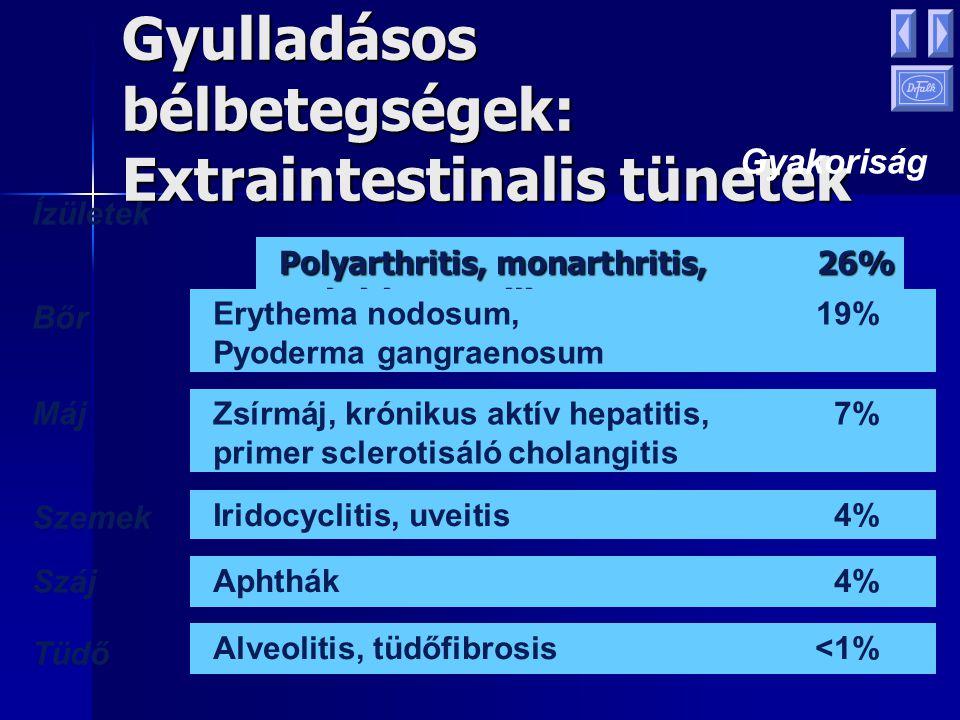Gyulladásos bélbetegségek: Diagnózis Kolonoszkópia vékonybélrönt gen ESR (vörösvértest-süllyedés), leukocyták, CRP,K +, Ca ++,Mg ++, AP,  -GT, AST, ALT, PTI, A vitamin, B 12 -vitamin, és a székletben kórokozó mikroorganizmusok Kolonoszkópia gasztroszkópia vékonybélröntgen Szigmoidoszkópia (kolonoszkópia) (ultrahang, CT) (ultrahang) (CT) ESR, leukocyták, CRP Első diagnózis és esemény Ellenőrzés Colitis ulcerosaCrohn-betegség