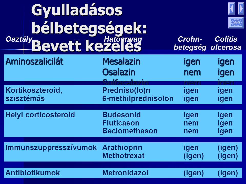 Gyulladásos bélbetegségek: Extraintestinalis tünetek Polyarthritis, monarthritis,26% arthritis sacroiliaca Gyakoriság Erythema nodosum,19% Pyoderma gangraenosum Zsírmáj, krónikus aktív hepatitis,7% primer sclerotisáló cholangitis Iridocyclitis, uveitis4% Aphthák4% Ízületek Alveolitis, tüdőfibrosis<1% Bőr Máj Szemek Száj Tüdő