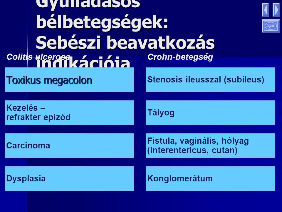 Gyulladásos bélbetegségek: Bevett kezelés AminoszalicilátMesalazinigenigen Osalazinnemigen Sulfasalazinnemigen OsztályHatóanyagCrohn-Colitis betegségulcerosa Kortikoszteroid,Predniso(lo)nigenigen szisztémás 6-methilprednisolonigenigen Helyi corticosteroidBudesonidigenigen Fluticasonnemigen Beclomethasonnemigen ImmunszuppresszívumokArathioprinigen(igen) Methotrexat(igen)(igen) AntibiotikumokMetronidazol(igen)(igen)