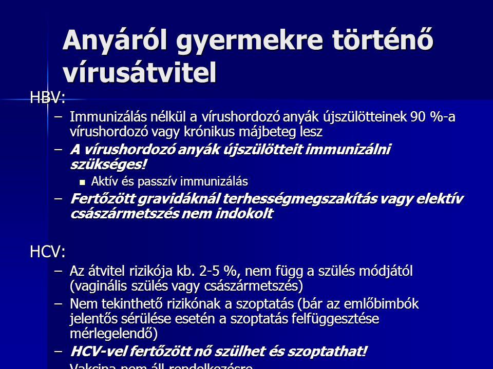 Krónikus HCV kezelése Krónikus HCV kezelése Korábban interferon alfa monoterápia volt. A polietilén-glikol oldallánc addiciójával (pegiláció) megnyúlt