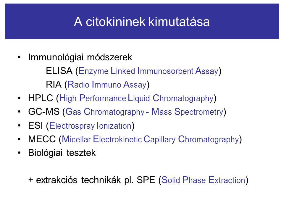 A citokininek kimutatása Immunológiai módszerek ELISA (E nzyme L inked I mmunosorbent A ssay ) RIA (R adio I mmuno A ssay ) HPLC (H igh P erformance L