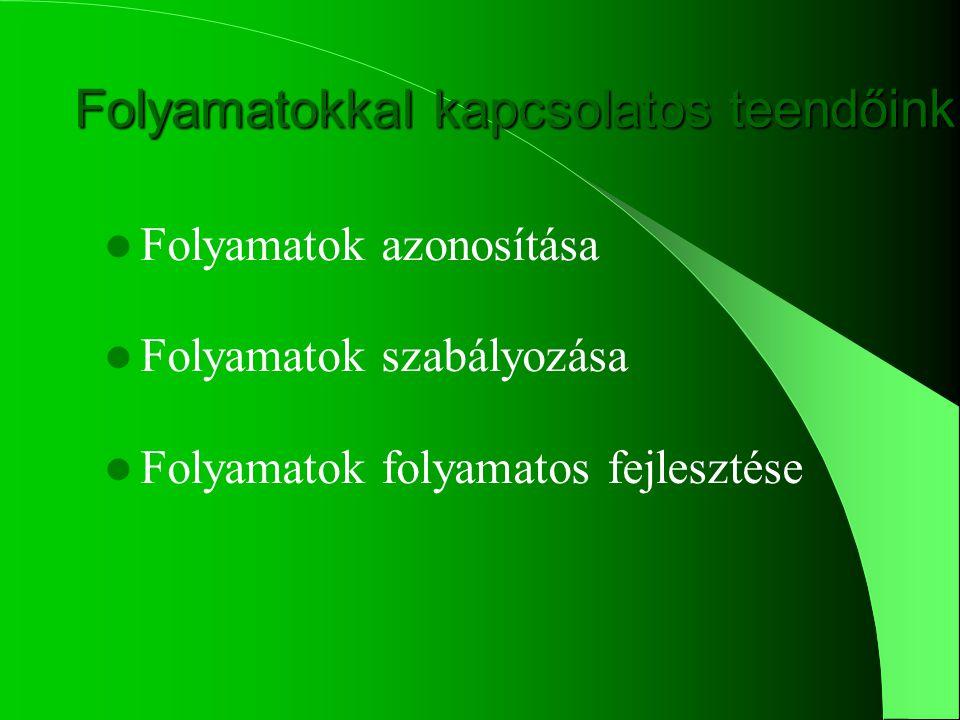 Az ideális pályázat kiválasztása (internet) Pályázatfigyelő – www.pafi.hu/kezdo.htmwww.pafi.hu/kezdo.htm Nemzeti Fejlesztési Ügynökség – www.nfu.hu SANSZ – www.lib.klte.hu/klte/students/sansz/www.lib.klte.hu/klte/students/sansz/ Pályázati Forráskombinációs Adatbázis – www.forraskombinacio.hu/index.html www.forraskombinacio.hu/index.html Nyitott szemle, a támogatások honlapja – http://www.nyitottszemle.hu/ http://www.nyitottszemle.hu/ Nemzeti Kulturális Alapprogram – http://www.nka.hu/http://www.nka.hu/ Oktatási Minisztérium – www.okm.hu (www.omai.hu)www.okm.huwww.omai.hu Mobilitás Ifjúsági Szolgálat – www.mobilitas.huwww.mobilitas.hu