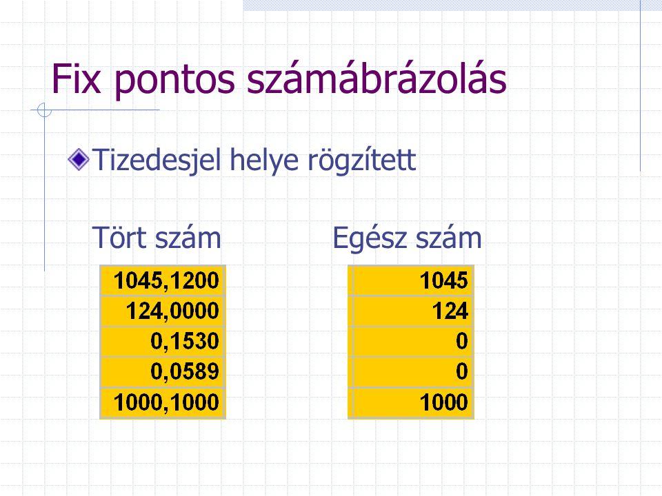 Fix pontos számábrázolás Tizedesjel helye rögzített Tört számEgész szám