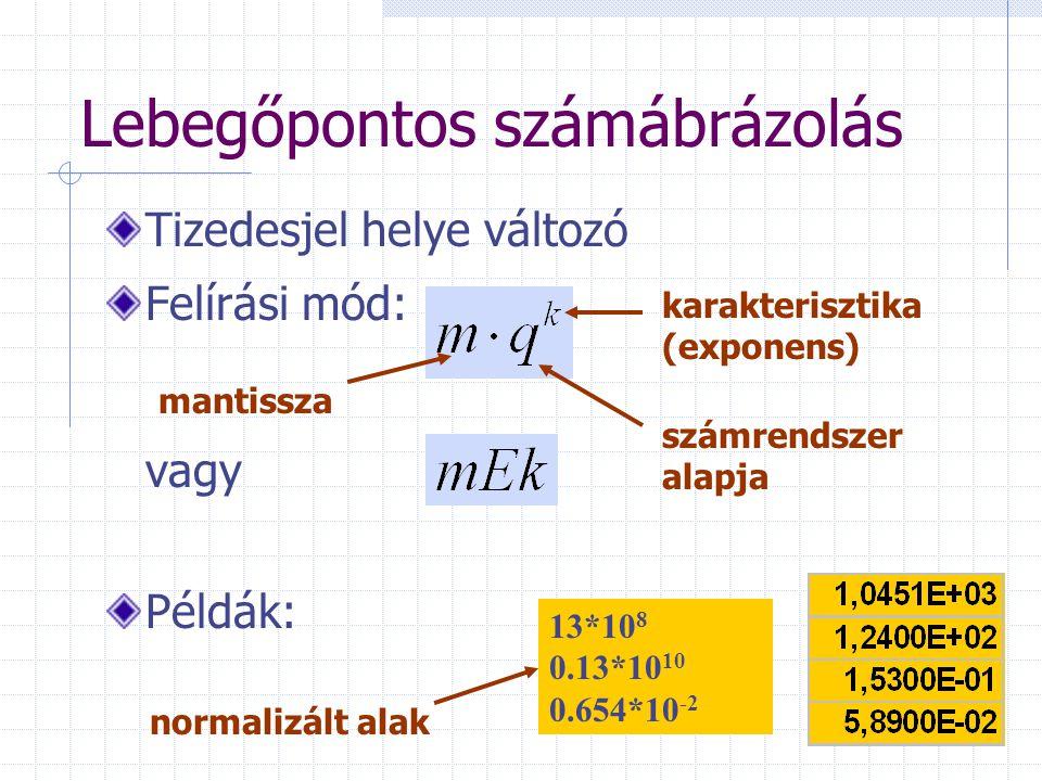 Lebegőpontos számábrázolás Tizedesjel helye változó Felírási mód: vagy Példák: mantissza karakterisztika (exponens) számrendszer alapja 13*10 8 0.13*1
