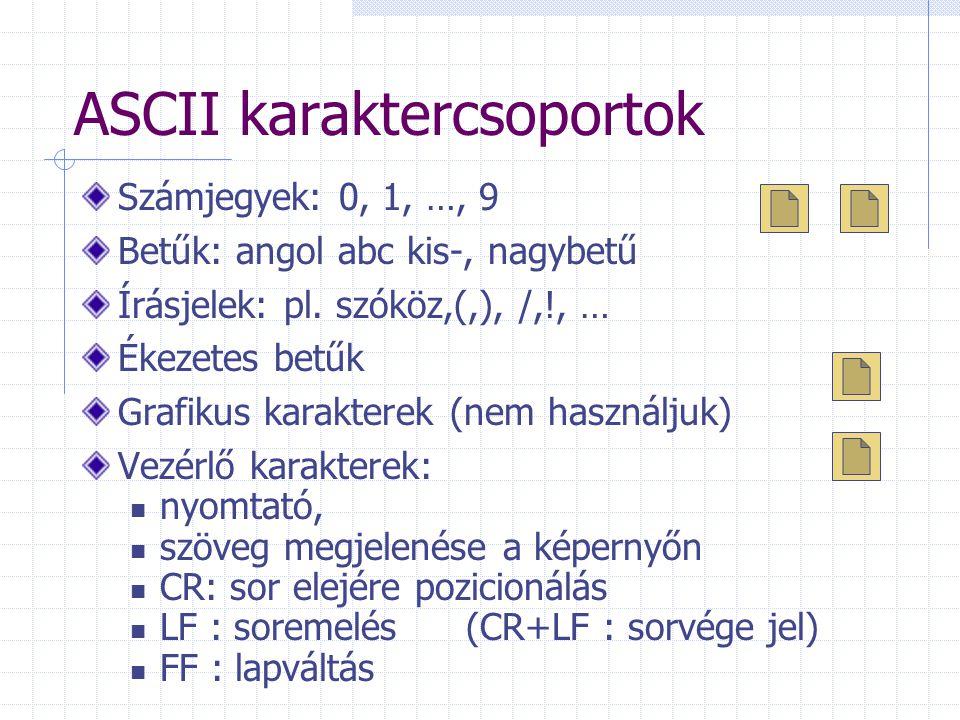 ASCII karaktercsoportok Számjegyek: 0, 1, …, 9 Betűk: angol abc kis-, nagybetű Írásjelek: pl. szóköz,(,), /,!, … Ékezetes betűk Grafikus karakterek (n