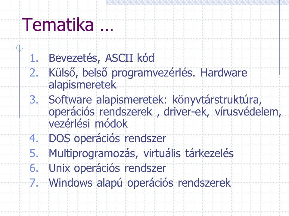 Tematika … 1.Bevezetés, ASCII kód 2.Külső, belső programvezérlés. Hardware alapismeretek 3.Software alapismeretek: könyvtárstruktúra, operációs rendsz
