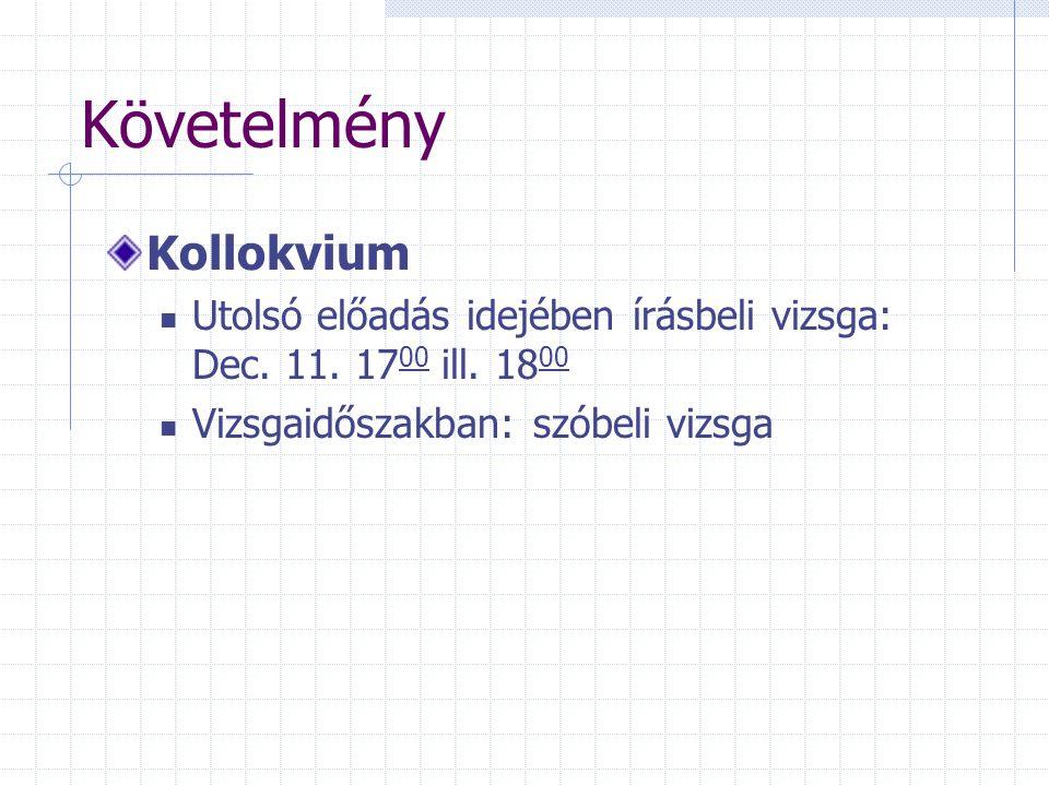 Követelmény Kollokvium Utolsó előadás idejében írásbeli vizsga: Dec. 11. 17 00 ill. 18 00 Vizsgaidőszakban: szóbeli vizsga