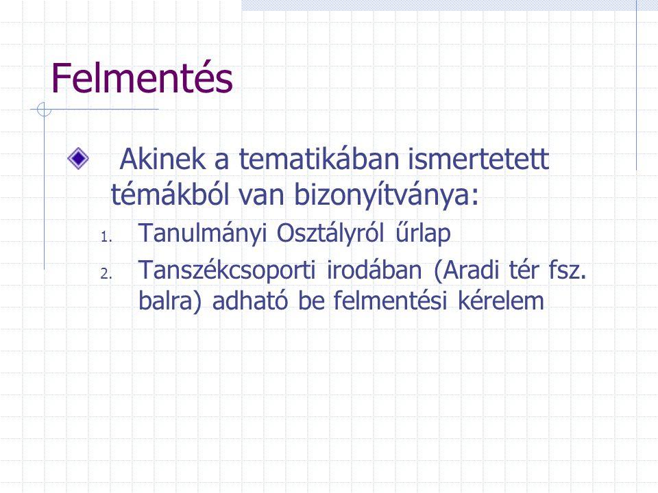 Felmentés Akinek a tematikában ismertetett témákból van bizonyítványa: 1. Tanulmányi Osztályról űrlap 2. Tanszékcsoporti irodában (Aradi tér fsz. balr
