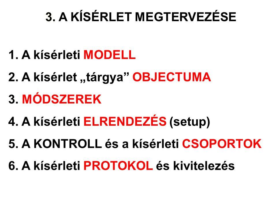 """3. 1. A kísérleti MODELL 2. A kísérlet """"tárgya"""" OBJECTUMA 3. MÓDSZEREK 4. A kísérleti ELRENDEZÉS (setup) 5. A KONTROLL és a kísérleti CSOPORTOK 6. A k"""