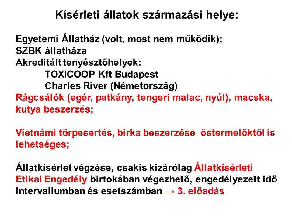 Kísérleti állatok származási helye: Egyetemi Állatház (volt, most nem működik); SZBK állatháza Akreditált tenyésztőhelyek: TOXICOOP Kft Budapest Charl