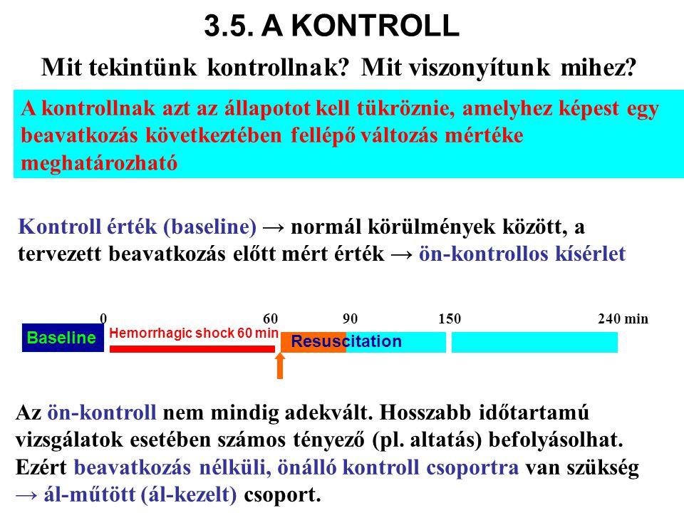 Mit tekintünk kontrollnak? Mit viszonyítunk mihez? 3.5. A KONTROLL Kontroll érték (baseline) → normál körülmények között, a tervezett beavatkozás előt