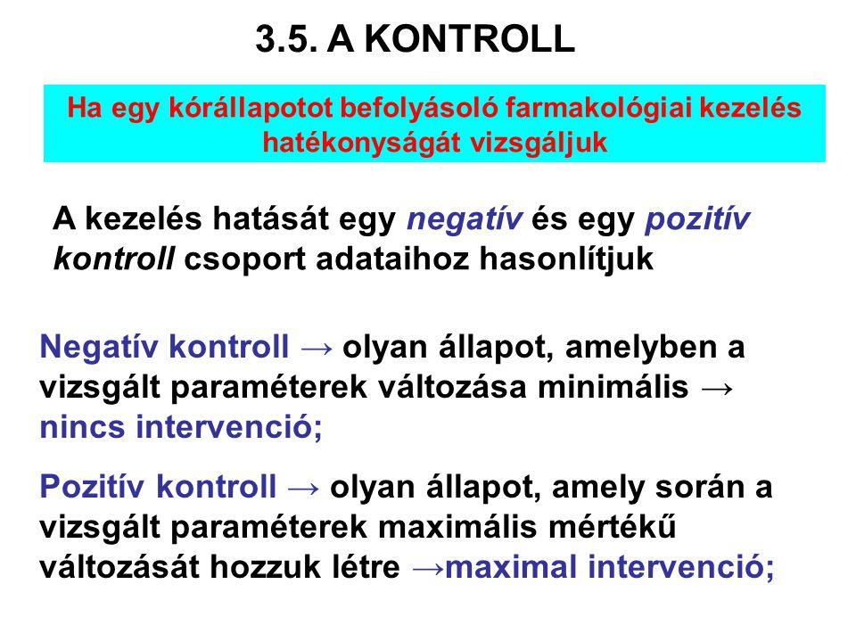 Negatív kontroll → olyan állapot, amelyben a vizsgált paraméterek változása minimális → nincs intervenció; Pozitív kontroll → olyan állapot, amely sor