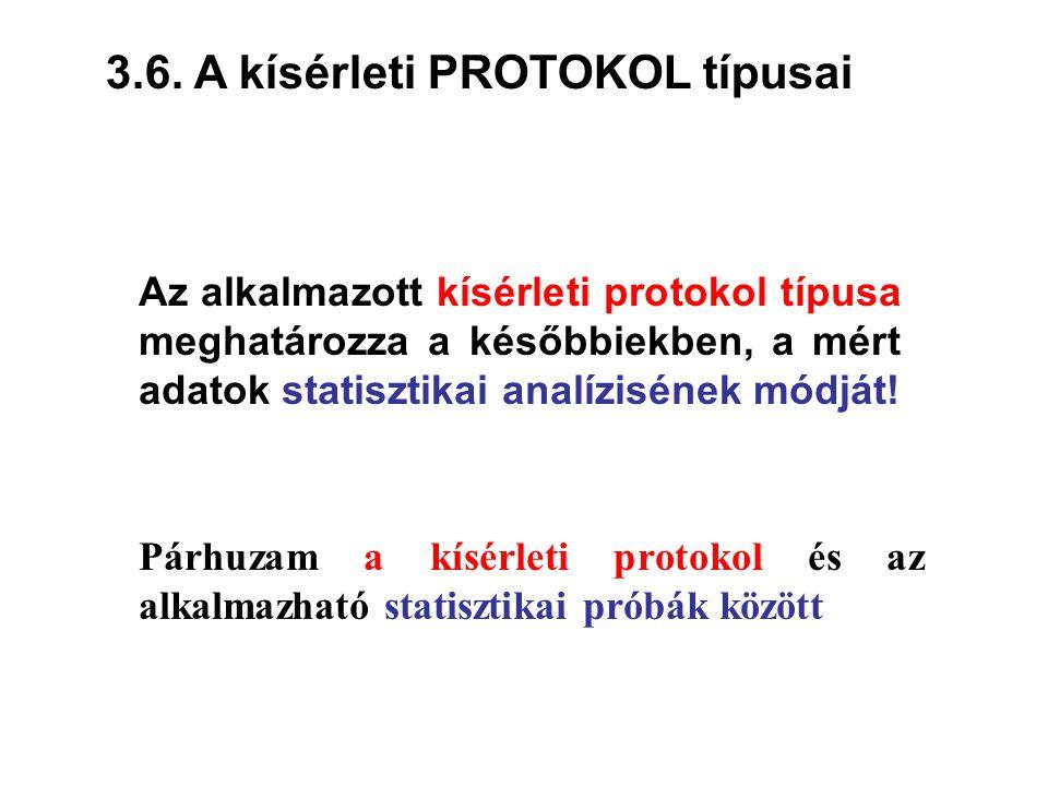 3.6. A kísérleti PROTOKOL típusai Az alkalmazott kísérleti protokol típusa meghatározza a későbbiekben, a mért adatok statisztikai analízisének módját
