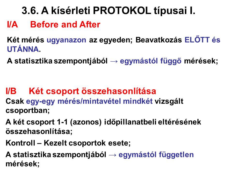 3.6. A kísérleti PROTOKOL típusai I. I/BKét csoport összehasonlítása Csak egy-egy mérés/mintavétel mindkét vizsgált csoportban; A két csoport 1-1 (azo