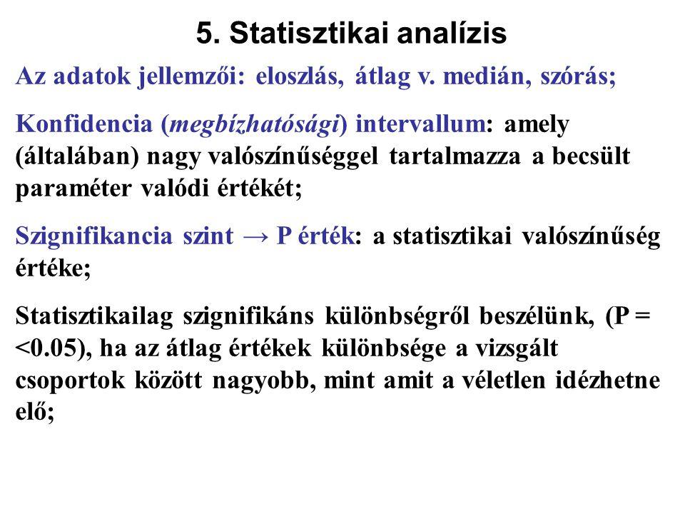 5. Statisztikai analízis Az adatok jellemzői: eloszlás, átlag v. medián, szórás; Konfidencia (megbízhatósági) intervallum: amely (általában) nagy való