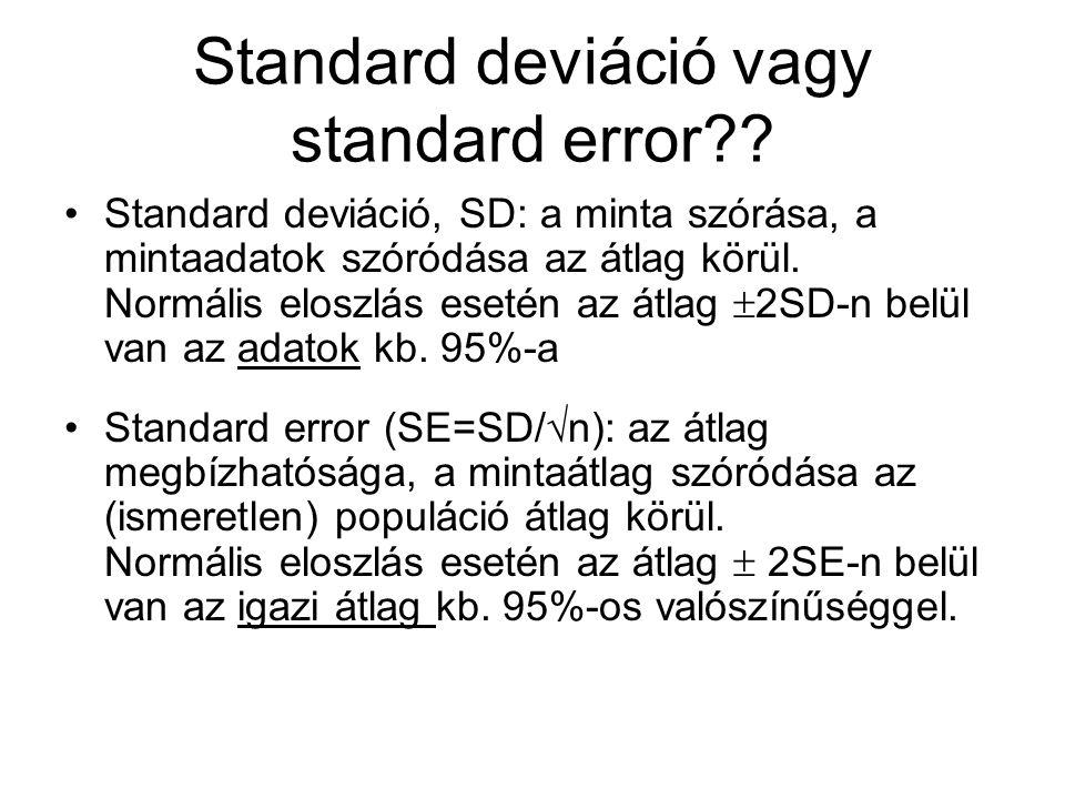 Standard deviáció vagy standard error?? Standard deviáció, SD: a minta szórása, a mintaadatok szóródása az átlag körül. Normális eloszlás esetén az át