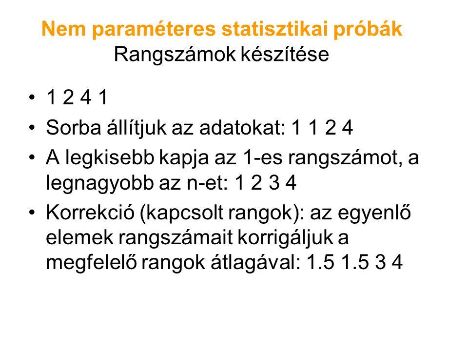 1 2 4 1 Sorba állítjuk az adatokat: 1 1 2 4 A legkisebb kapja az 1-es rangszámot, a legnagyobb az n-et: 1 2 3 4 Korrekció (kapcsolt rangok): az egyenl
