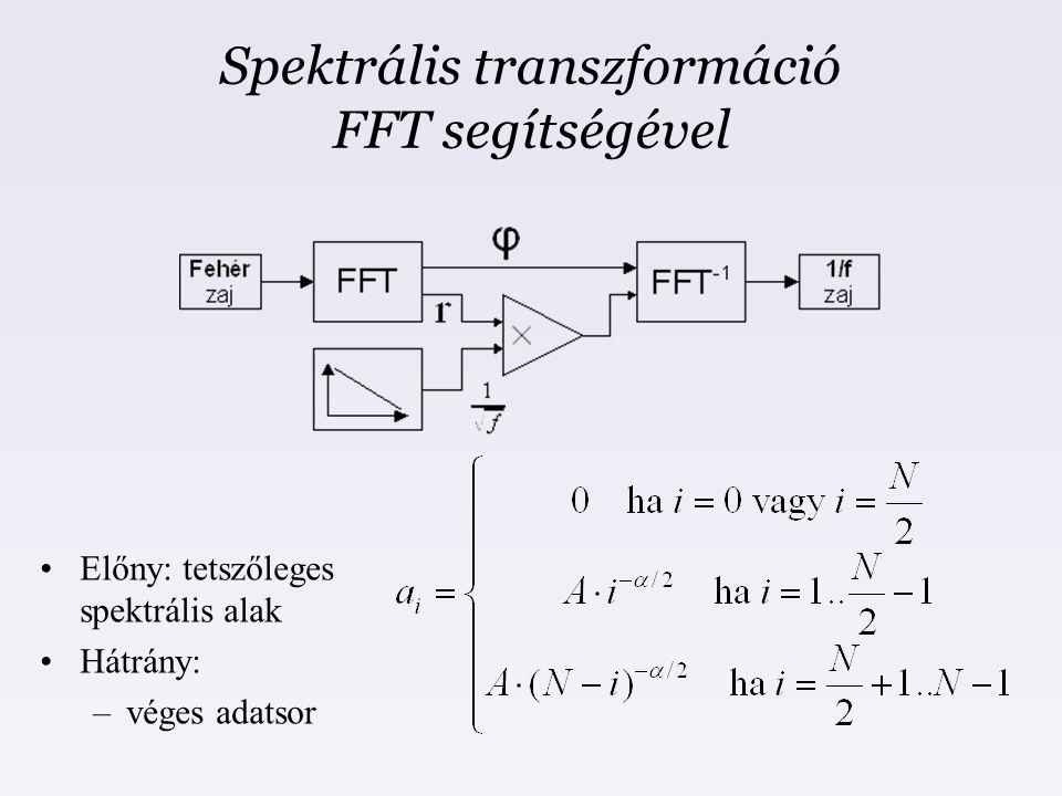 Spektrális transzformáció FFT segítségével Előny: tetszőleges spektrális alak Hátrány: –véges adatsor