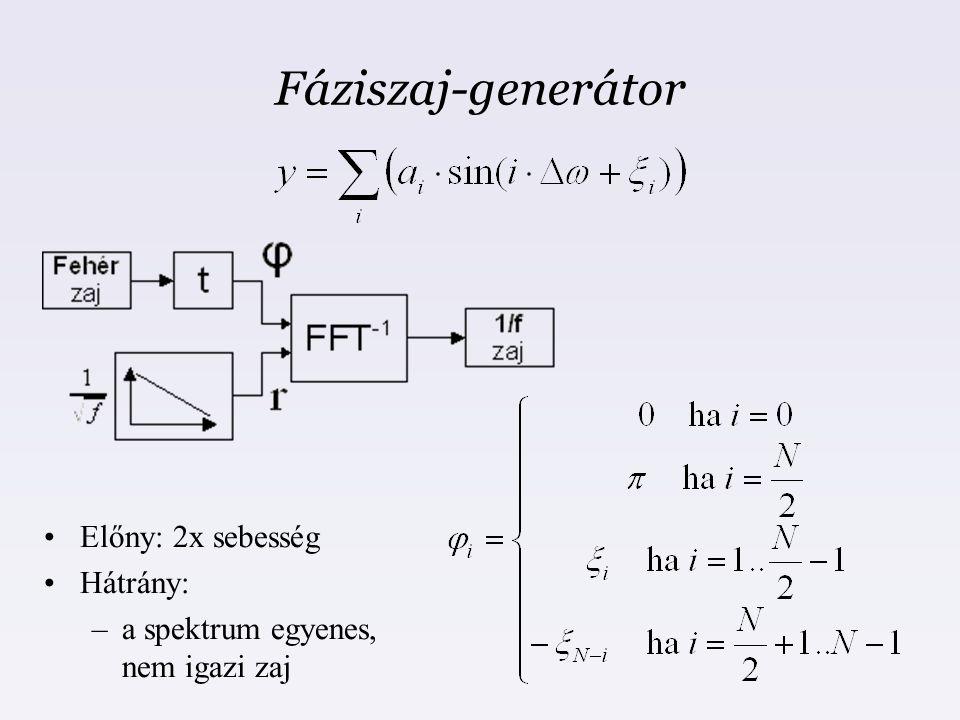 Fáziszaj-generátor Előny: 2x sebesség Hátrány: –a spektrum egyenes, nem igazi zaj