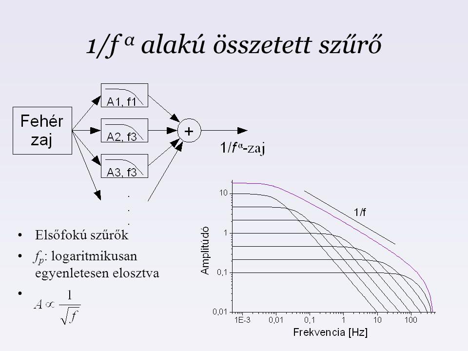 1/f α alakú összetett szűrő Elsőfokú szűrők f p : logaritmikusan egyenletesen elosztva